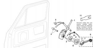 Manual Window Components