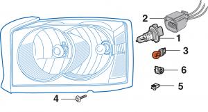 Headlight Components