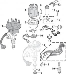 Electronic Ignition - V8