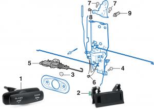 Liftgate Latch Components