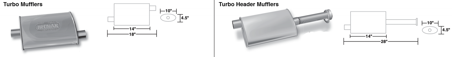 Turbo Mufflers...Reduce Noise without Restricting Power