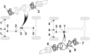 Universal Joints and Yokes - 4 Wheel Drive