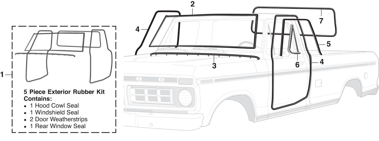 Exterior Rubber Parts