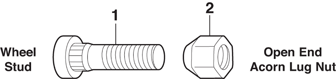 Wheel Stud and Lug Nut