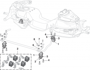 Front Sway Bar Components