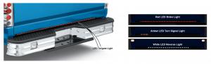 3 Color LED Tailgate Light