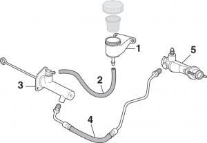 1985-89 Clutch Hydraulics