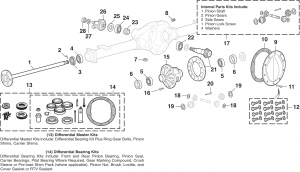 1978-87 Rear Differential - GM 10 Bolt with 8-1/2