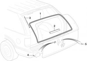 Liftgate Glass Components