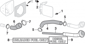 Gas Tank Filler Components