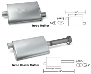 Turbo Mufflers ... Reduce Noise without Restricting Power