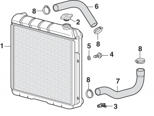 Radiator and Components