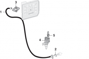 Speedometer Cables and Vehicle Speed Sensors