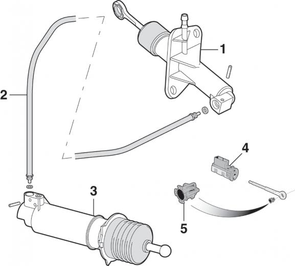 Clutch Hydraulics
