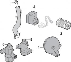 EGR Valve Components