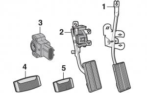Accelerator, Brake and Clutch Pedals