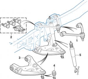 Chevy Silverado Front End Diagram Wiring Diagram Tempo A Tempo A Lastanzadeltempo It