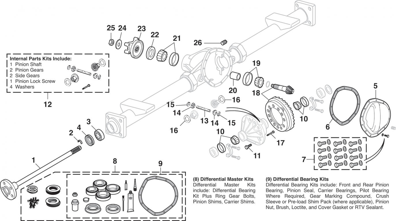 1973-81 Rear Differential - GM 12 Bolt with 8-7/8