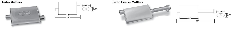 Turbo Mufflers