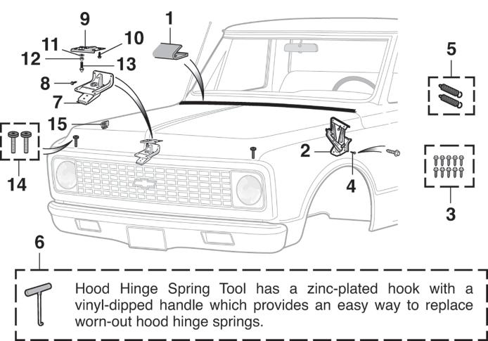 Hood Components