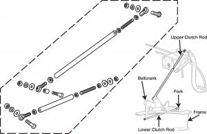 Rod End Clutch Linkage Kit