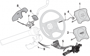 Steering Wheel and Components
