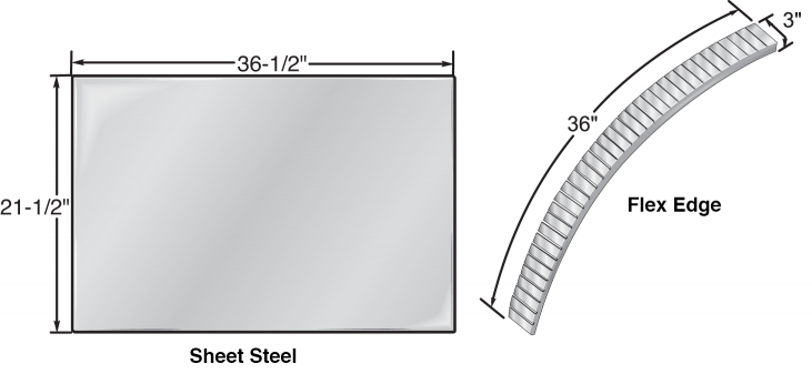 Sheet Metal and Flex Edge