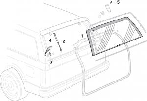 Endgate Glass Components