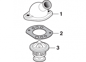 Water Outlets and Thermostat