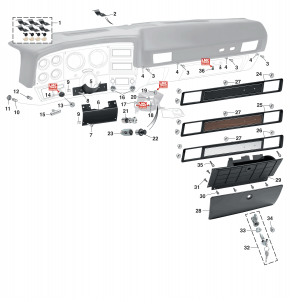 Dashboard Components
