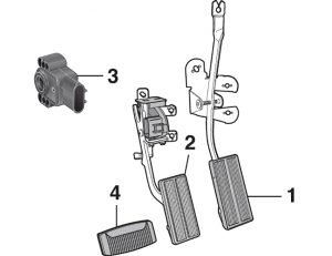 Accelerator and Brake Pedals