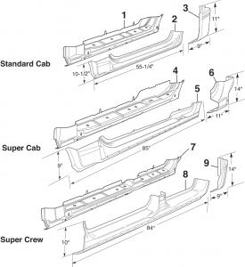 Steel Rocker Panels and Cab Corners