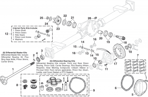 Rear Differential - For GM 12 Bolt with 8-7/8