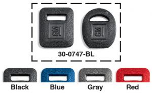 Key Cover Sets