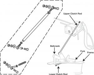 1973-84 Rod End Clutch Linkage Kit