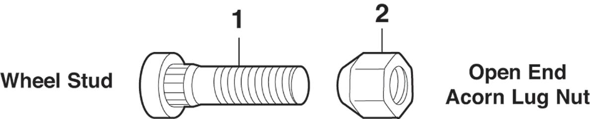 Wheel Stud and Lug Nut
