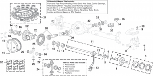 1977-87 Front Differential - GM 10 Bolt with 8-1/2