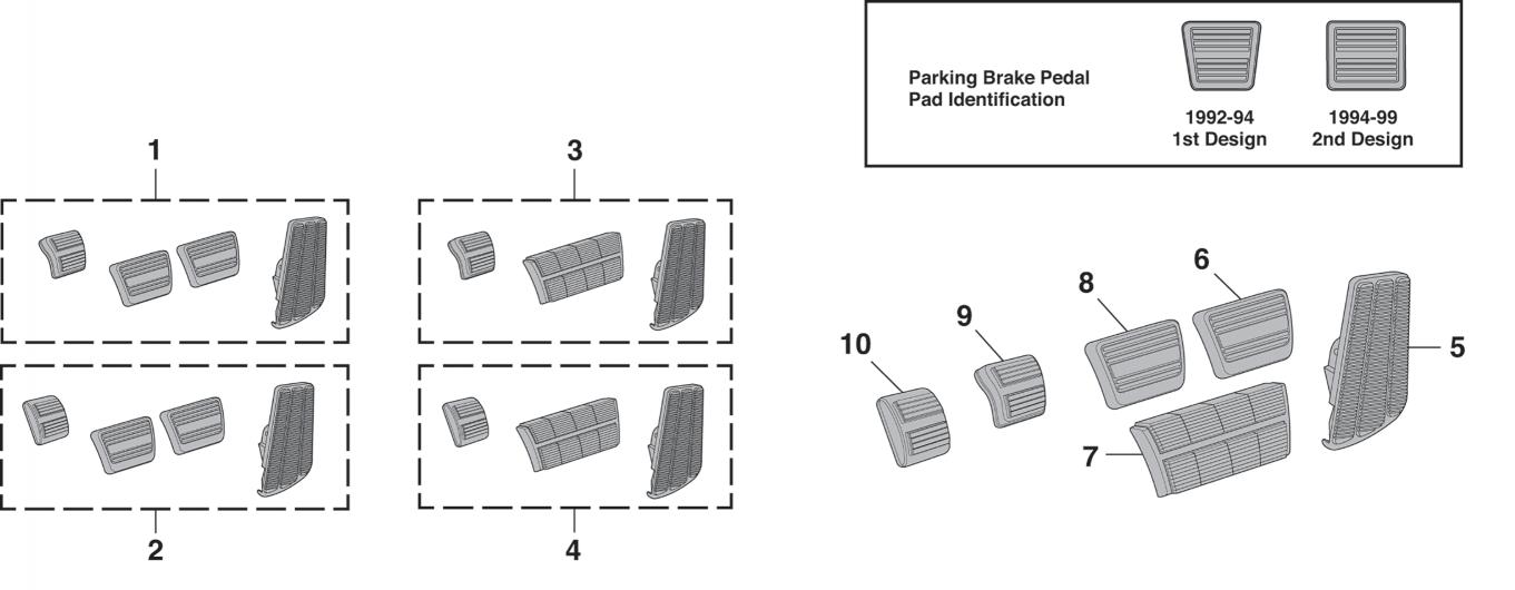 Pedal Pad Kits
