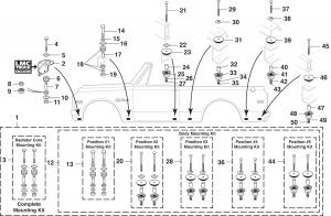 Body Mounting Hardware / Radiator Core Support