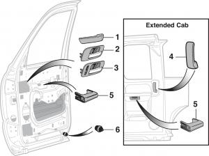 Inside Door Handles & Door Pull