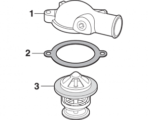 Water Outlet and Thermostat