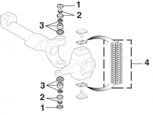 Steering Knuckle Components