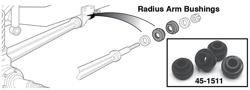Polyurethane Radius Arm Bushing Sets