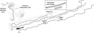 Pre-Bent Original Material Fuel Lines and Vacuum Advance Line