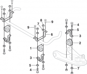 Front Sway Bar Components - 2WD