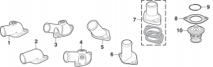 Water Outlets and Thermostats